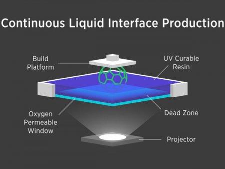 Высокая скорость и отсутствие слоев — основные преимущества технологии непрерывной объемной печати Carbon3D CLIP